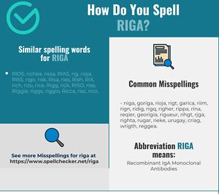 Correct spelling for riga