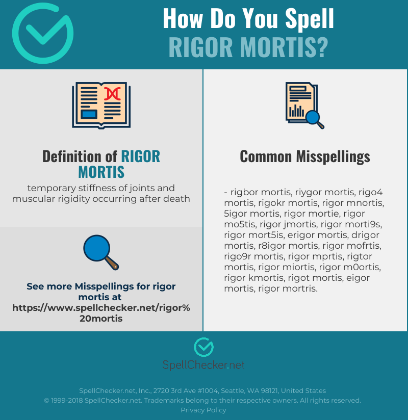 Correct spelling for rigor mortis [Infographic