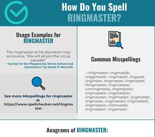 Correct spelling for ringmaster