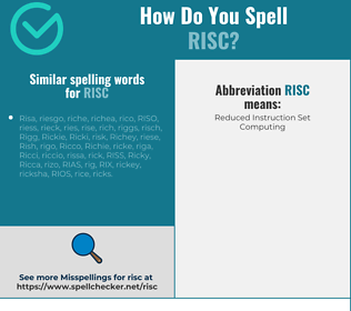 Correct spelling for risc
