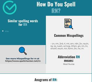 Correct spelling for rn
