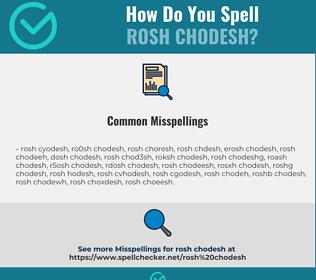 Correct spelling for Rosh Chodesh