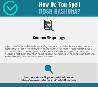 Correct spelling for Rosh Hashona