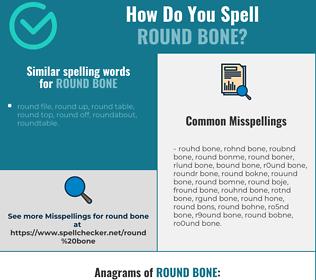 Correct spelling for round bone