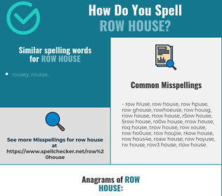 Correct spelling for row house