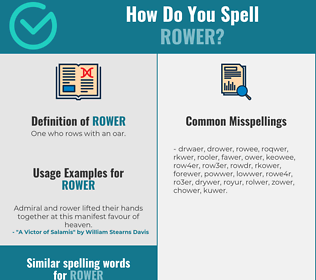 Correct spelling for rower