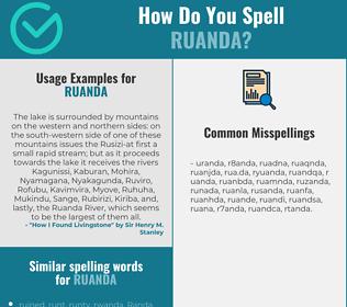 Correct spelling for ruanda