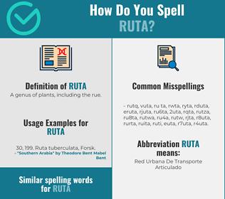 Correct spelling for ruta
