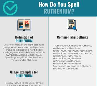 Correct spelling for ruthenium