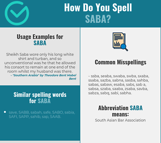 Correct spelling for saba