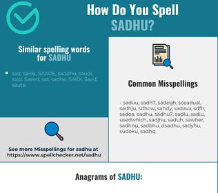 Correct spelling for sadhu