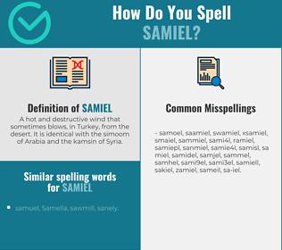 Correct spelling for samiel
