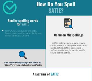 Correct spelling for satie