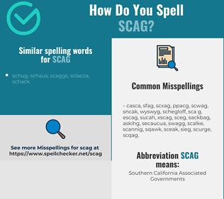 Correct spelling for scag