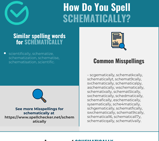 Correct spelling for schematically