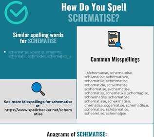 Correct spelling for schematise