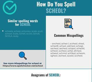 Correct spelling for scheol