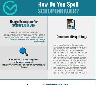 Correct spelling for schopenhauer