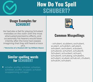 Correct spelling for schubert