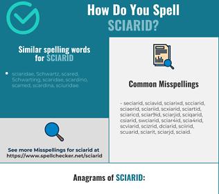 Correct spelling for sciarid