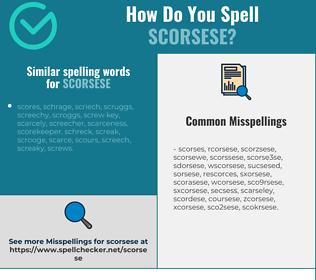 Correct spelling for scorsese