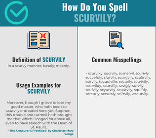 Correct spelling for scurvily