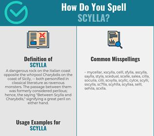 Correct spelling for scylla