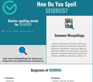 Correct spelling for seiurus