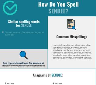 Correct spelling for sendee