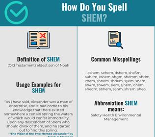 Correct spelling for shem