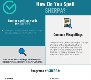 Correct spelling for sherpa