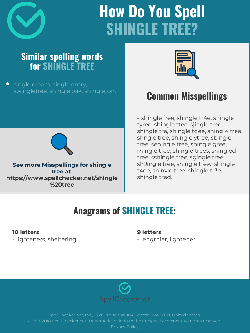 Correct spelling for shingle tree [Infographic