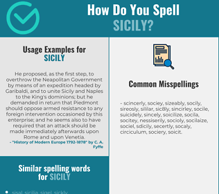 Correct spelling for sicily