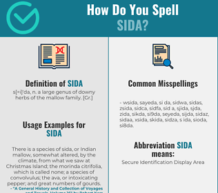 Correct spelling for sida