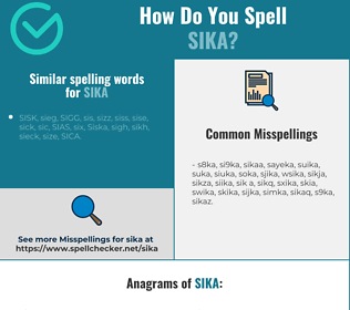 Correct spelling for sika