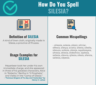 Correct spelling for silesia