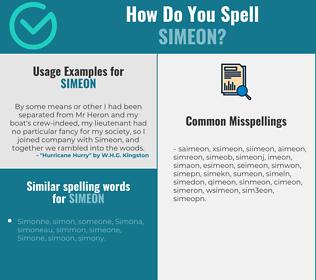 Correct spelling for simeon