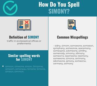 Correct spelling for simony