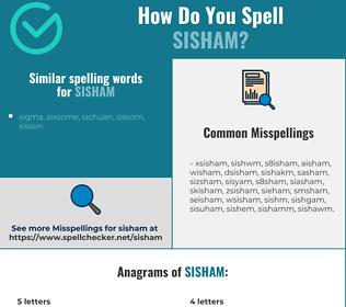 Correct spelling for sisham