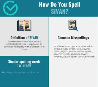 Correct spelling for sivan