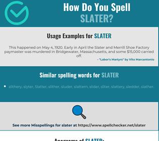 Correct spelling for slater