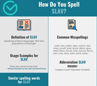 Correct spelling for slav