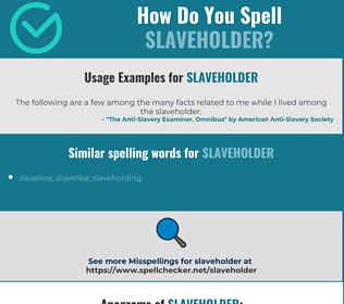 Correct spelling for slaveholder
