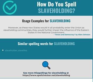 Correct spelling for slaveholding