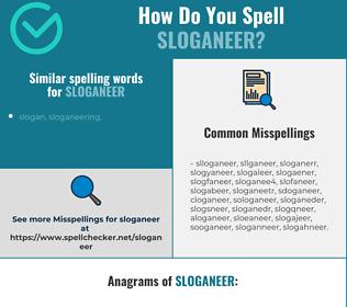 Correct spelling for sloganeer