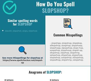 Correct spelling for slopshop