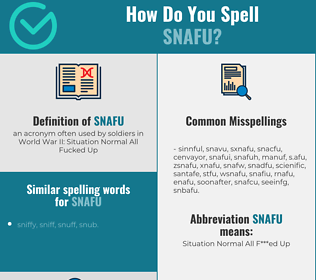 Correct spelling for snafu