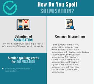 Correct spelling for solmisation
