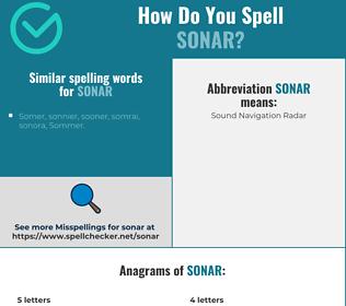 Correct spelling for sonar