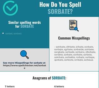 Correct spelling for sorbate